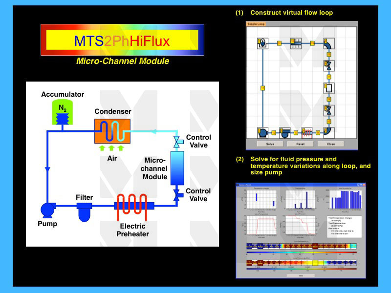 Capabilities   Mts Software   Mudawar Thermal Systems