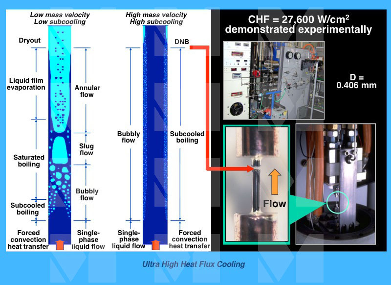 Applications   Ultra High Fluxcooling   Mudawar Thermal